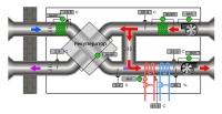 Приточно-вытяжная вентиляция с репуперацией